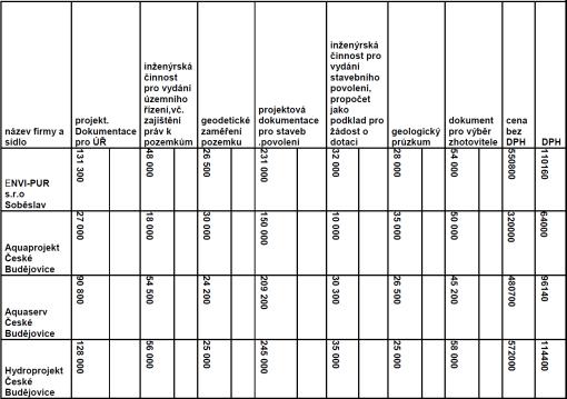 Zápis ZO Lipí konané 23.4.2012